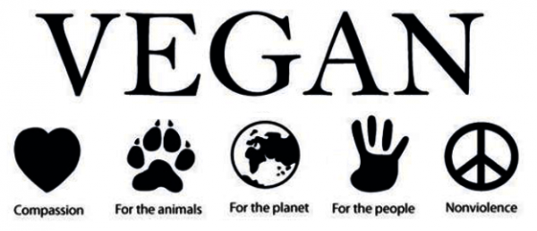 Βασικές αρχές Βιγκανισμού vegan