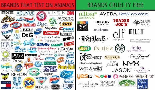BRANDS CRUELTY FREE and NON CRUELTY FREE_VeganWorld.gr