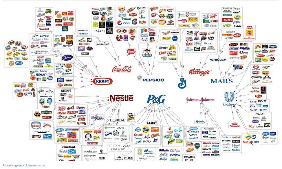 Η Unilever επενδύει 85 εκατομμύρια ευρώ σε νέο κέντρο έρευνας για vegan τρόφιμα