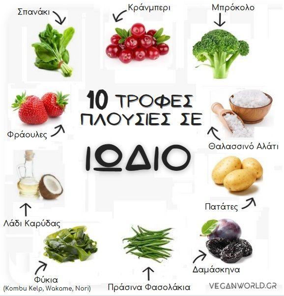 10 τροφές πλούσιες σε ΙΩΔΙΟ_veganworld.gr